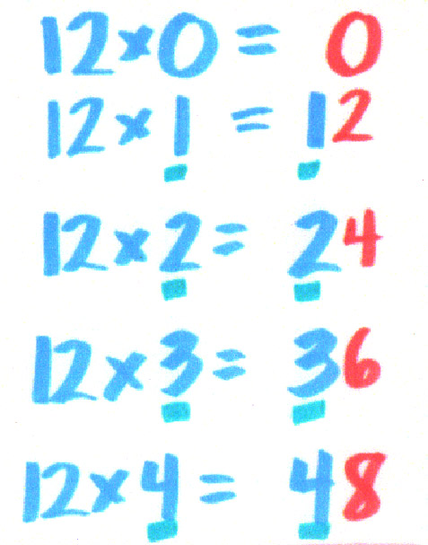 Multiplication facts to 12 online help with mathematics for 13 times table tricks